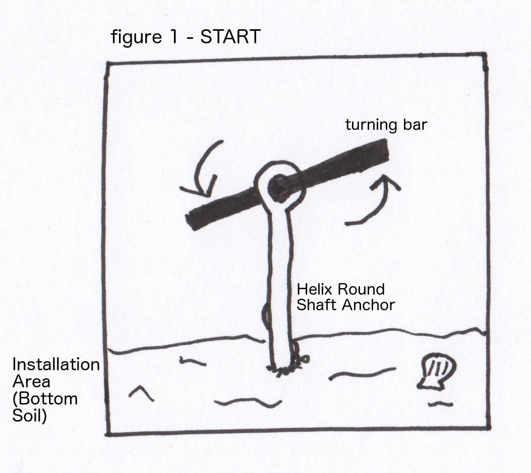 DIY Install figure 1 - START